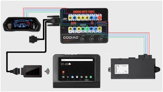GODIAG BMW CAS4 & CAS4+ Test Platform 1