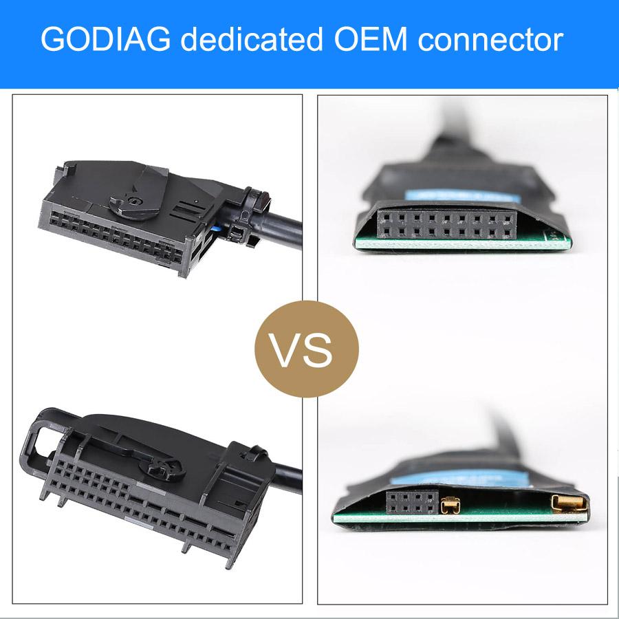 GODIAG BMW CAS4 & CAS4+ Test Platform 9