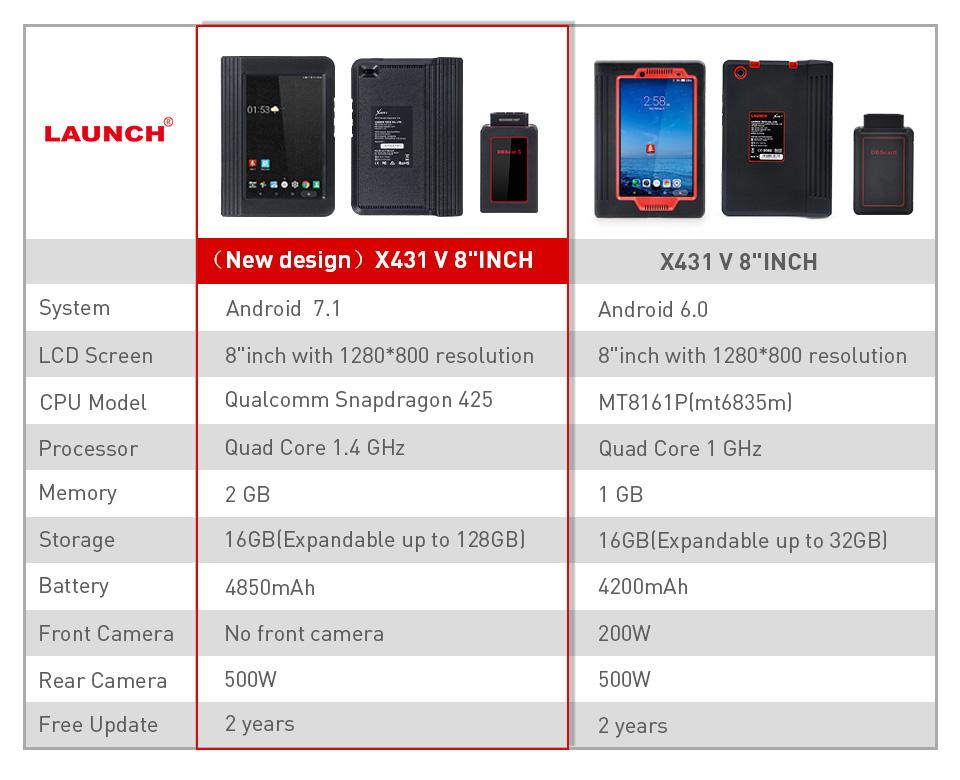 New Design X431 V 8Inch VS Old X431 8Inch