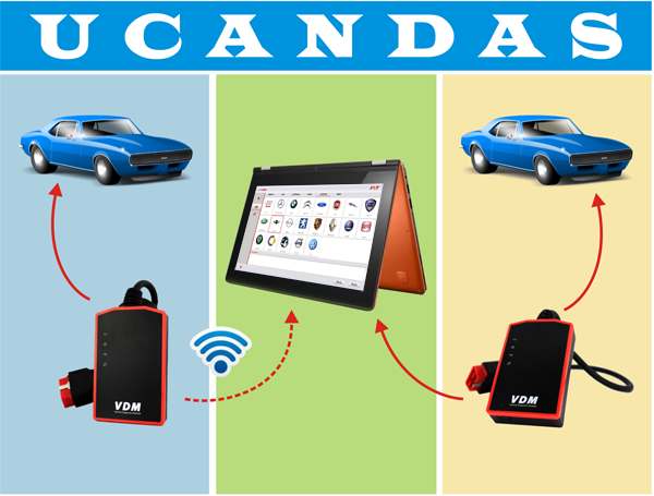 ucandas wireless introductions